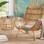 The looking and understanding   of rattan furniture