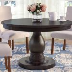 Importance of round tables